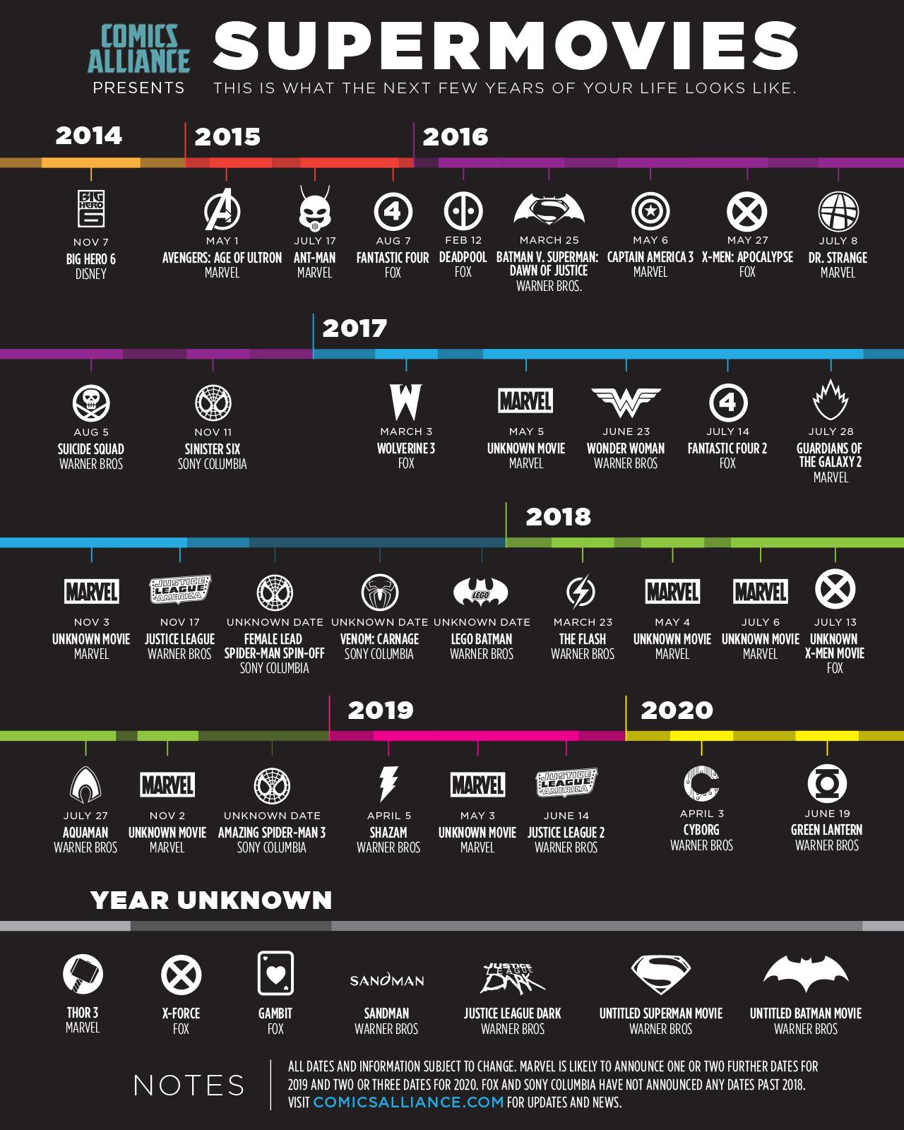 infographie-films-super-heros-2020.jpg